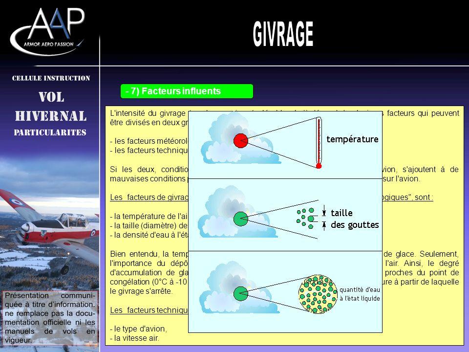 - 7) Facteurs influents L'intensité du givrage (verglas ou givre (gelée blanche)) dépend de plusieurs facteurs qui peuvent être divisés en deux groupe