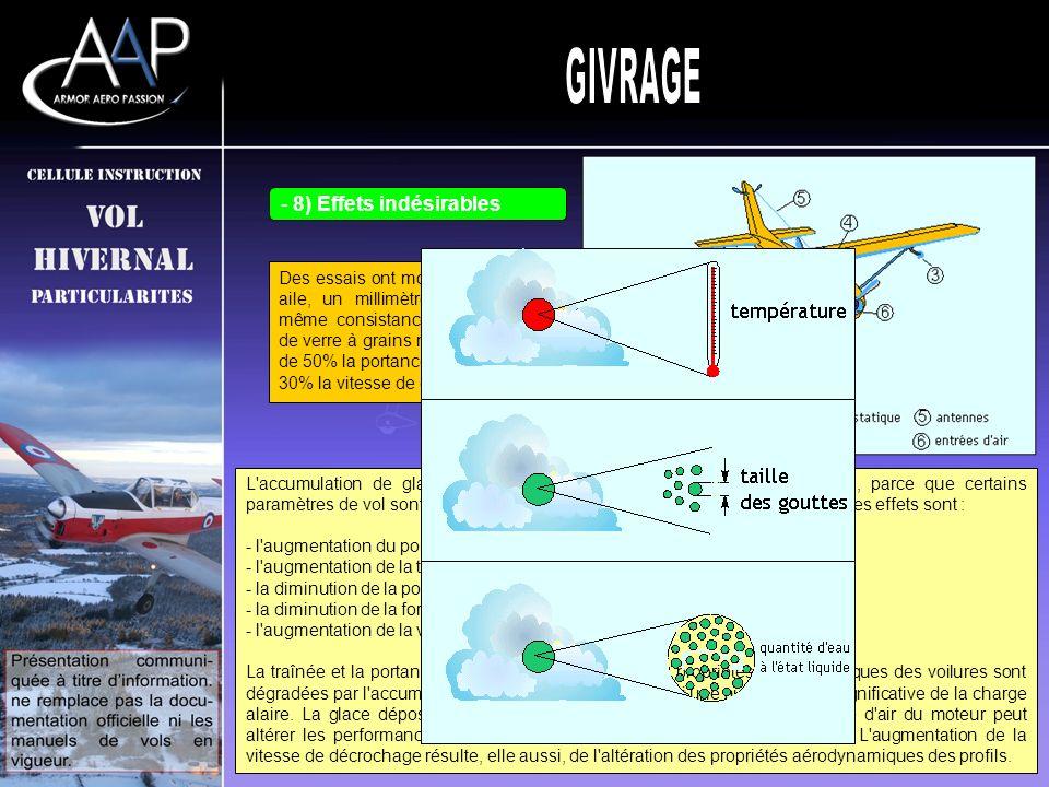 - 7) Facteurs influents L'accumulation de glace sur un avion met en danger la sécurité du vol, parce que certains paramètres de vol sont affectés et p