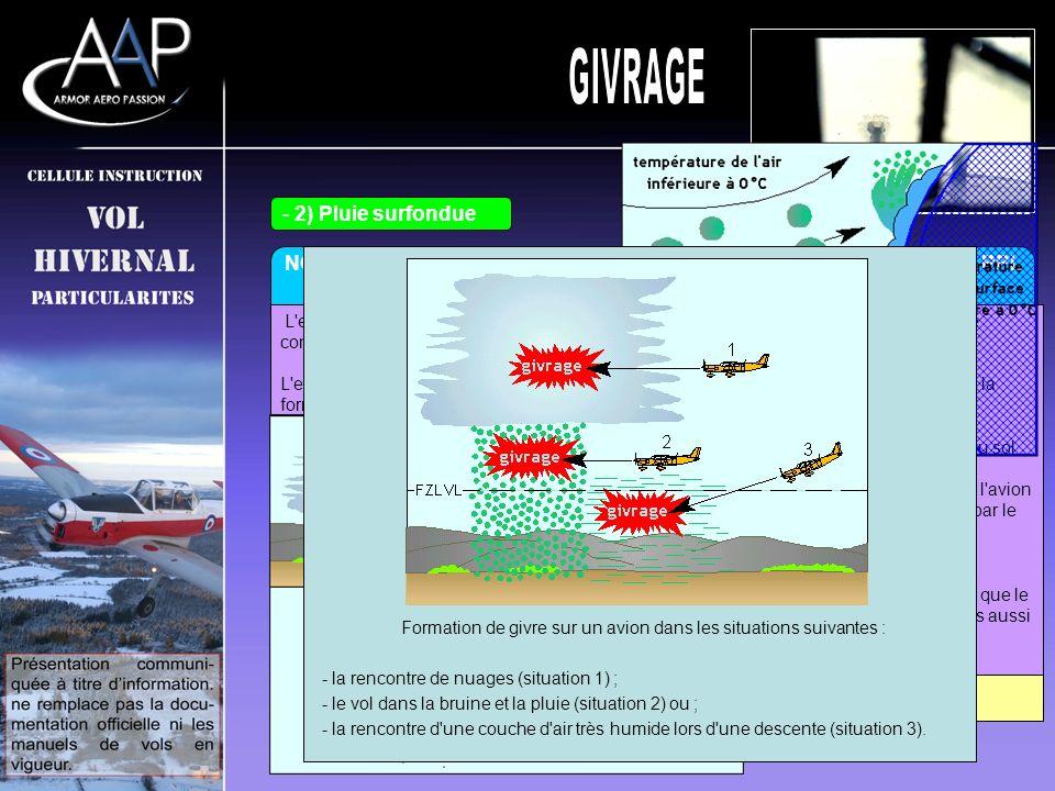 - 2) Pluie surfondue Formation de givre sur un avion dans les situations suivantes : - la rencontre de nuages (situation 1) ; - le vol dans la bruine et la pluie (situation 2) ou ; - la rencontre d une couche d air très humide lors d une descente (situation 3).