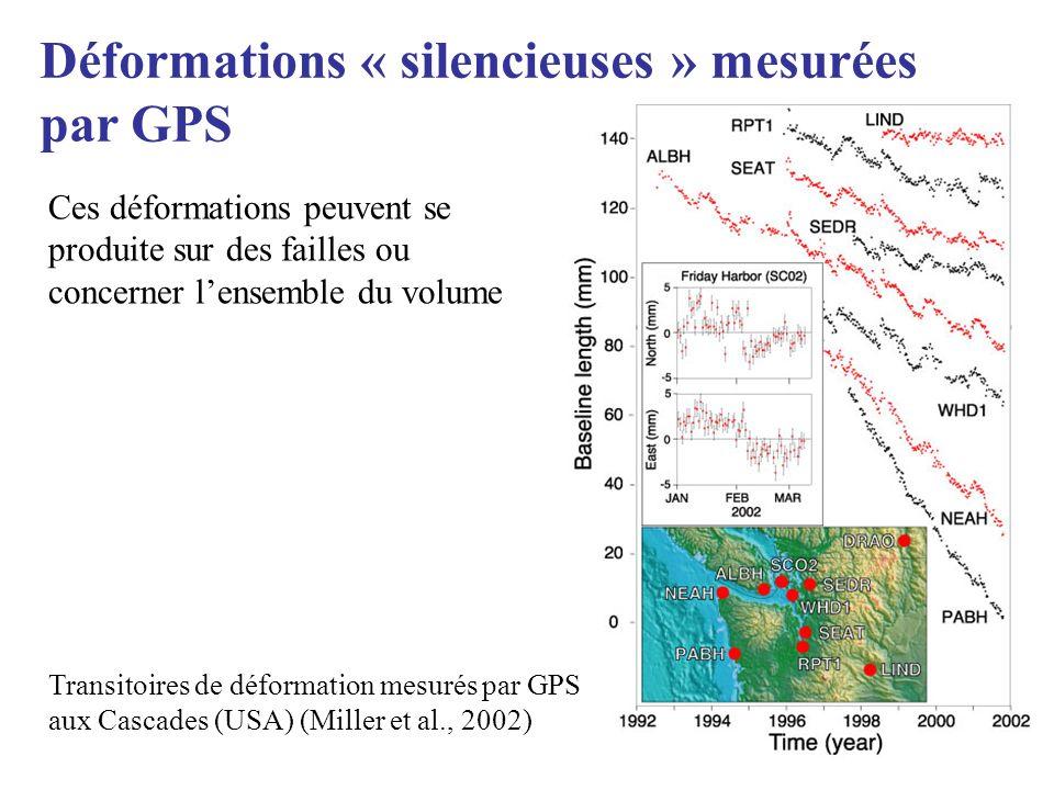 Déformations « silencieuses » mesurées par GPS Transitoires de déformation mesurés par GPS aux Cascades (USA) (Miller et al., 2002) Ces déformations p