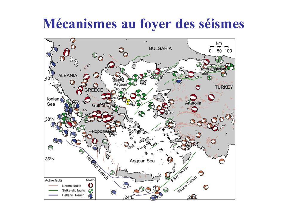 Mécanismes au foyer des séismes