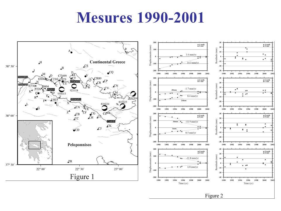 Mesures 1990-2001