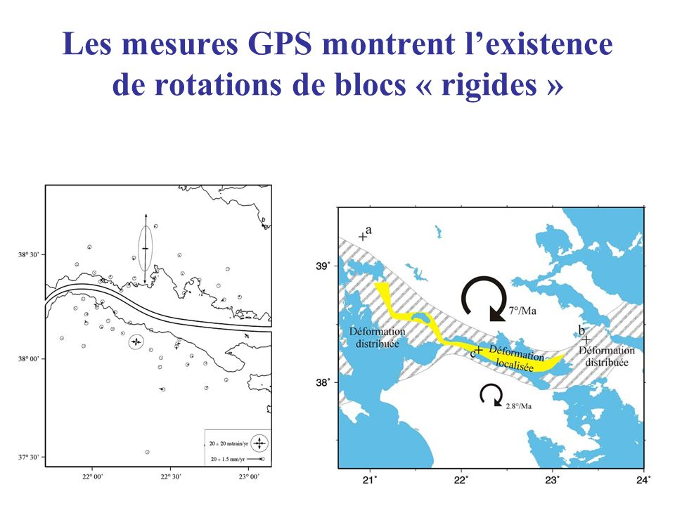 Les mesures GPS montrent lexistence de rotations de blocs « rigides »