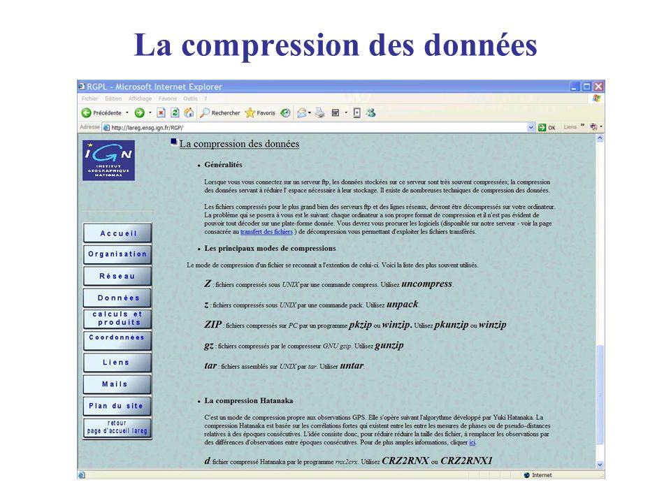 La compression des données