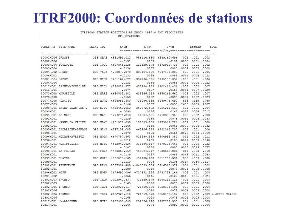 ITRF2000: Coordonnées de stations