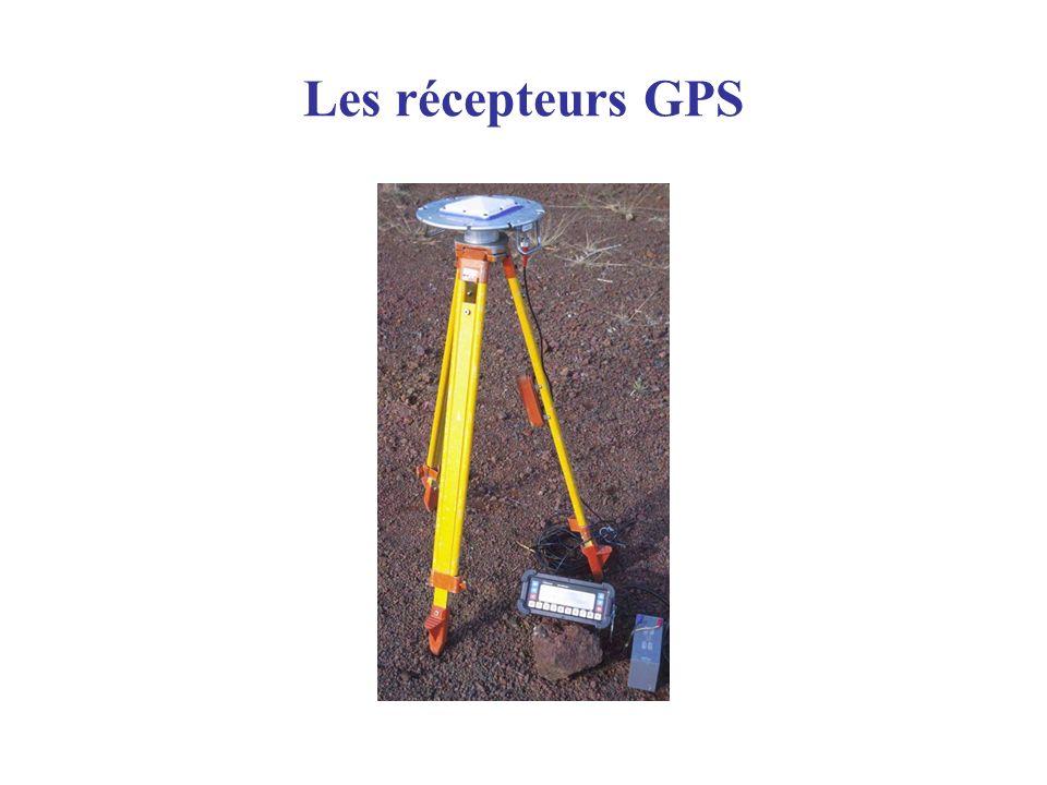 Principe de base du GPS Le satellite transmet lheure Le principe du positionnement est basé sur la mesure des différences de temps darrivée des signaux horaires de satellites