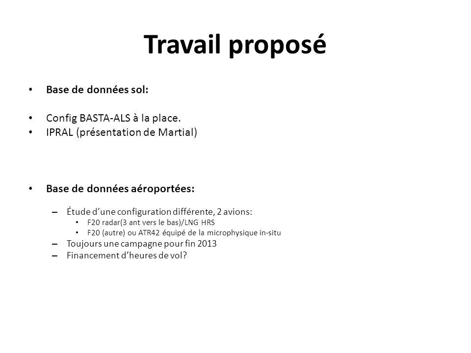 Travail proposé Base de données sol: Config BASTA-ALS à la place. IPRAL (présentation de Martial) Base de données aéroportées: – Étude dune configurat