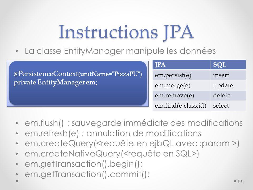 Instructions JPA La classe EntityManager manipule les données em.flush() : sauvegarde immédiate des modifications em.refresh(e) : annulation de modifi