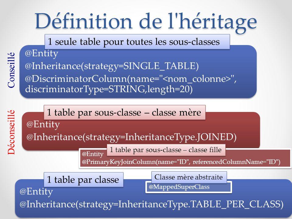 Définition de l héritage @Entity @Inheritance(strategy=SINGLE_TABLE) @DiscriminatorColumn(name= , discriminatorType=STRING,length=20) @Entity @Inheritance(strategy=SINGLE_TABLE) @DiscriminatorColumn(name= , discriminatorType=STRING,length=20) @Entity @Inheritance(strategy=InheritanceType.JOINED) @Entity @Inheritance(strategy=InheritanceType.JOINED) 1 seule table pour toutes les sous-classes 1 table par sous-classe – classe mère @Entity @PrimaryKeyJoinColumn(name= ID , referencedColumnName= ID ) @Entity @PrimaryKeyJoinColumn(name= ID , referencedColumnName= ID ) 1 table par sous-classe – classe fille @Entity @Inheritance(strategy=InheritanceType.TABLE_PER_CLASS) @Entity @Inheritance(strategy=InheritanceType.TABLE_PER_CLASS) 1 table par classe @MappedSuperClass Classe mère abstraite Conseillé Déconseillé