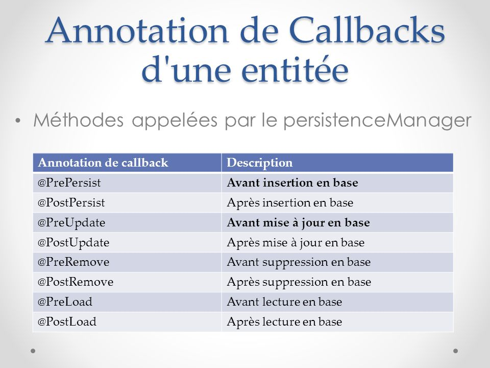 Annotation de Callbacks d'une entitée Méthodes appelées par le persistenceManager Annotation de callbackDescription @PrePersistAvant insertion en base