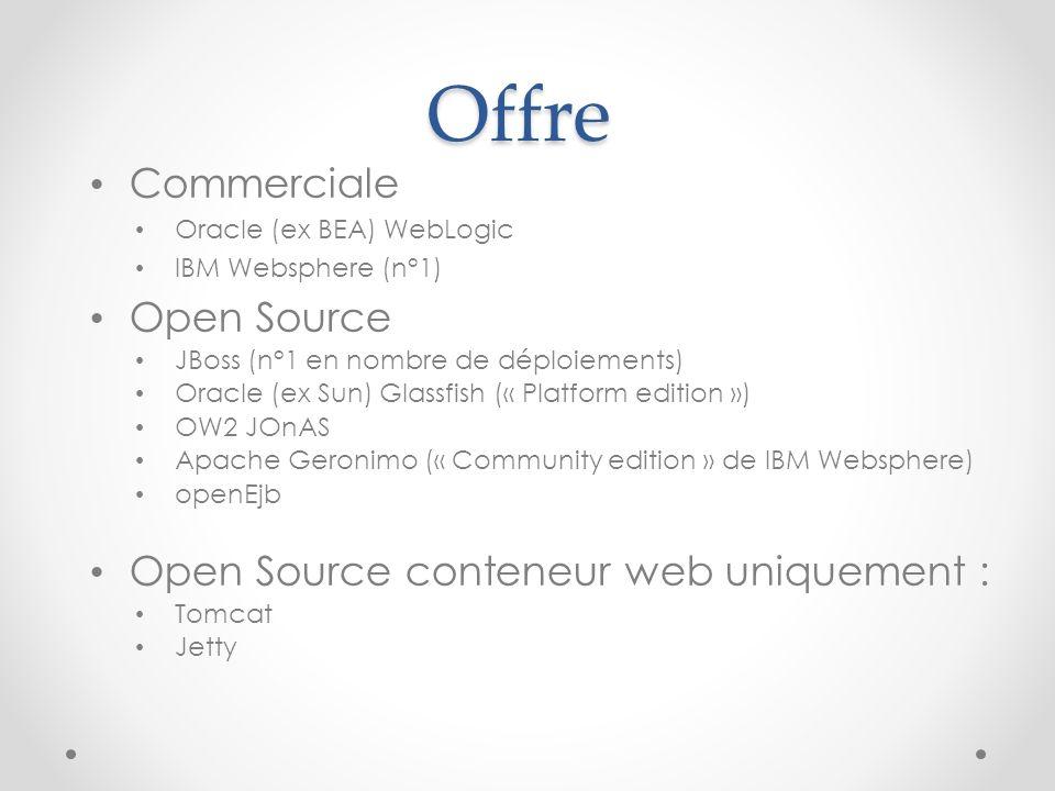 Offre Commerciale Oracle (ex BEA) WebLogic IBM Websphere (n°1) Open Source JBoss (n°1 en nombre de déploiements) Oracle (ex Sun) Glassfish (« Platform edition ») OW2 JOnAS Apache Geronimo (« Community edition » de IBM Websphere) openEjb Open Source conteneur web uniquement : Tomcat Jetty