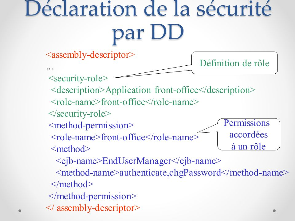 Déclaration de la sécurité par DD... Application front-office front-office front-office EndUserManager authenticate,chgPassword Définition de rôle Per