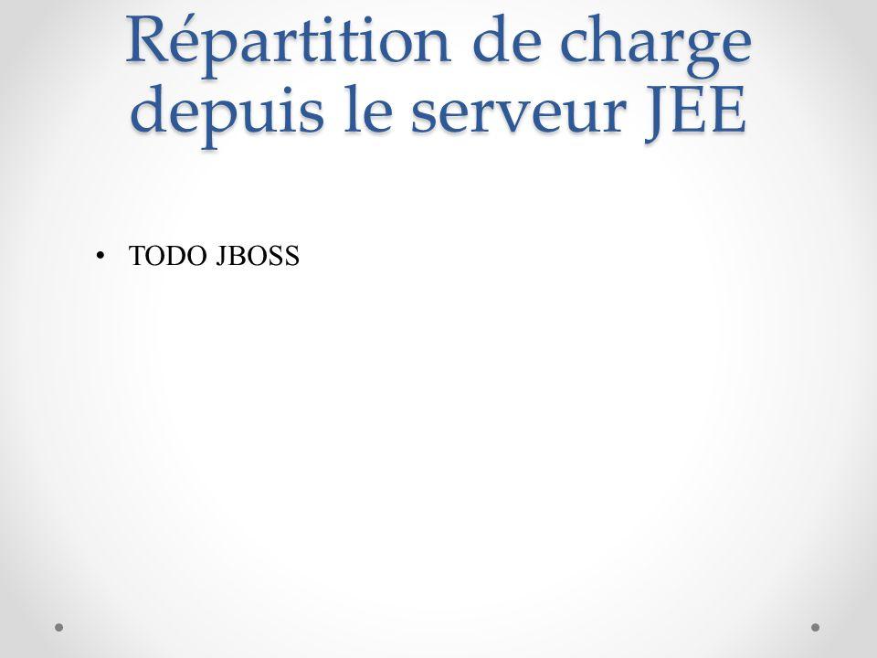 Répartition de charge depuis le serveur JEE TODO JBOSS