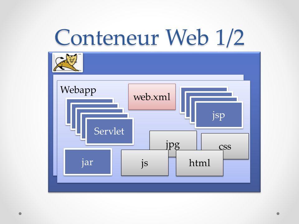 Conteneur Web 1/2 webapp Webapp Servlet html jsp jpg css web.xml html js jar