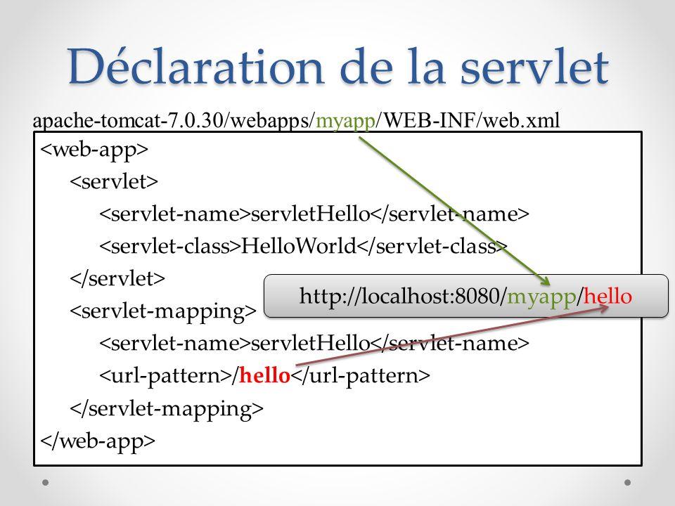Déclaration de la servlet servletHello HelloWorld servletHello /hello http://localhost:8080/myapp/hello apache-tomcat-7.0.30/webapps/myapp/WEB-INF/web