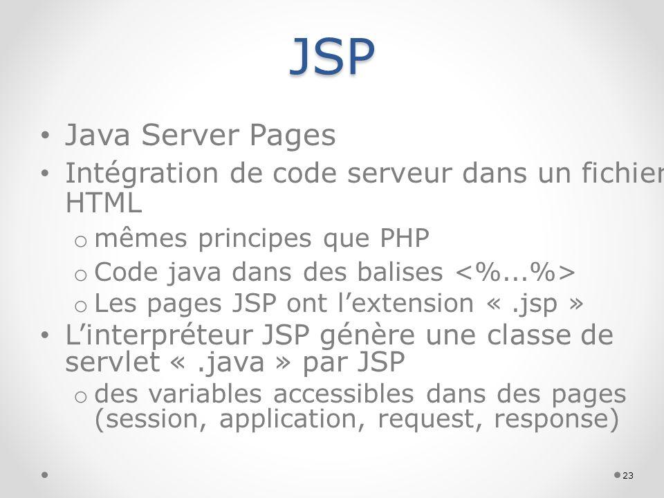 JSP Java Server Pages Intégration de code serveur dans un fichier HTML o mêmes principes que PHP o Code java dans des balises o Les pages JSP ont lext
