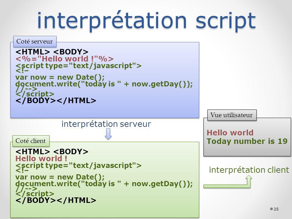 interprétation script 25 Hello world Today number is 19 Hello world Today number is 19 Hello world .