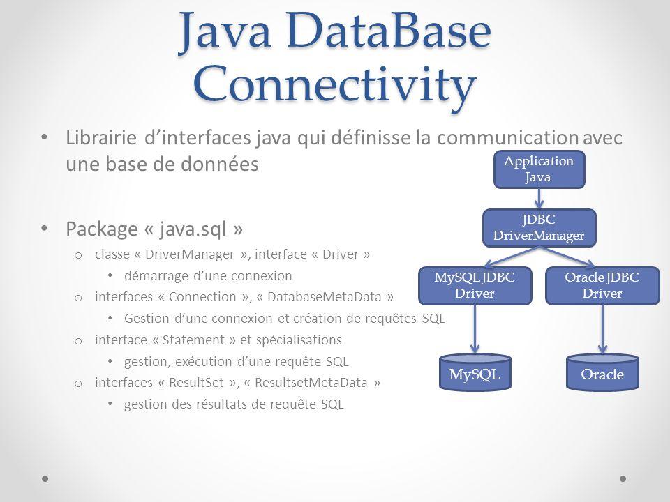 Java DataBase Connectivity Librairie dinterfaces java qui définisse la communication avec une base de données Package « java.sql » o classe « DriverMa