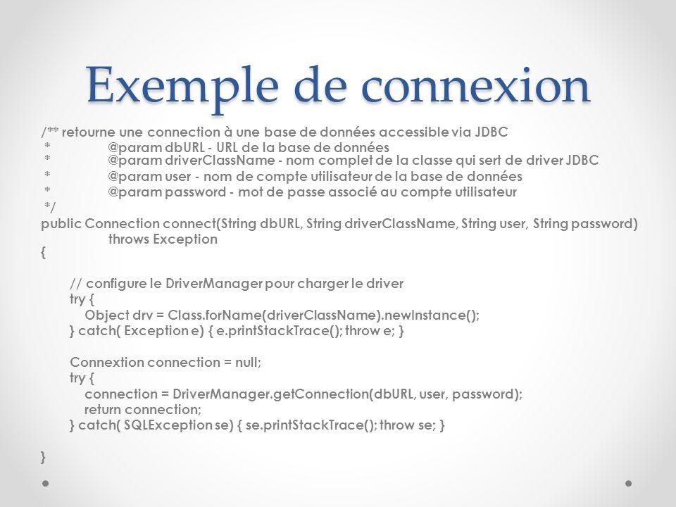 Exemple de connexion /** retourne une connection à une base de données accessible via JDBC *@param dbURL - URL de la base de données *@param driverCla