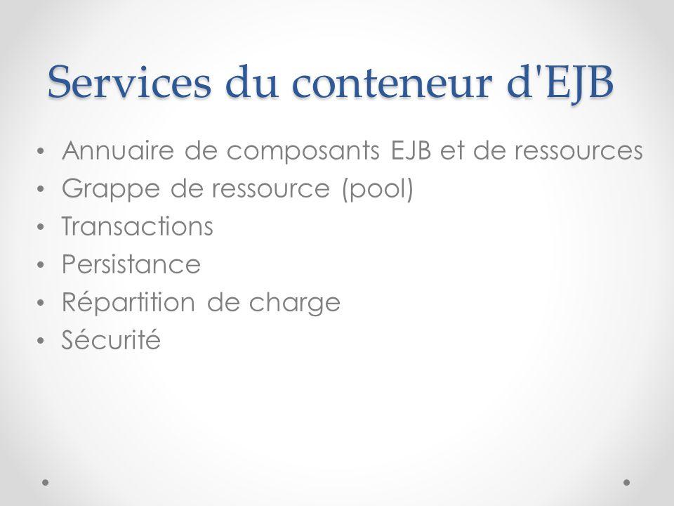 Services du conteneur d'EJB Annuaire de composants EJB et de ressources Grappe de ressource (pool) Transactions Persistance Répartition de charge Sécu
