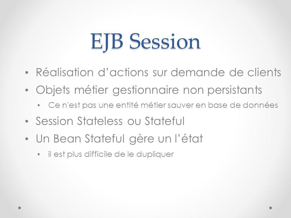 EJB Session Réalisation dactions sur demande de clients Objets métier gestionnaire non persistants Ce n'est pas une entité métier sauver en base de do