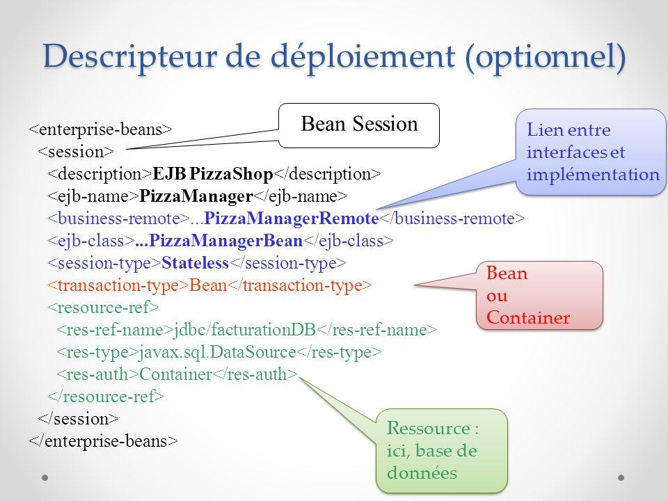 Descripteur de déploiement (optionnel) EJB PizzaShop PizzaManager...PizzaManagerRemote...PizzaManagerBean Stateless Bean jdbc/facturationDB javax.sql.DataSource Container Lien entre interfaces et implémentation Lien entre interfaces et implémentation Ressource : ici, base de données Ressource : ici, base de données Bean Session Bean ou Container Bean ou Container