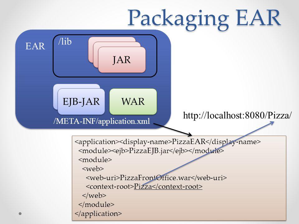 Packaging EAR EAR JAR EJB-JAR WAR EJB-JAR /lib PizzaEAR PizzaEJB.jar PizzaFrontOffice.war Pizza PizzaEAR PizzaEJB.jar PizzaFrontOffice.war Pizza /META-INF/application.xml http://localhost:8080/Pizza/