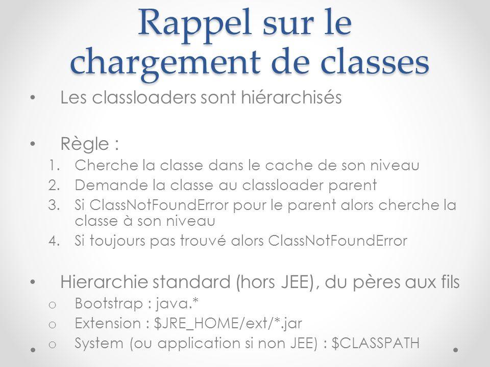 Rappel sur le chargement de classes Les classloaders sont hiérarchisés Règle : 1.Cherche la classe dans le cache de son niveau 2.Demande la classe au