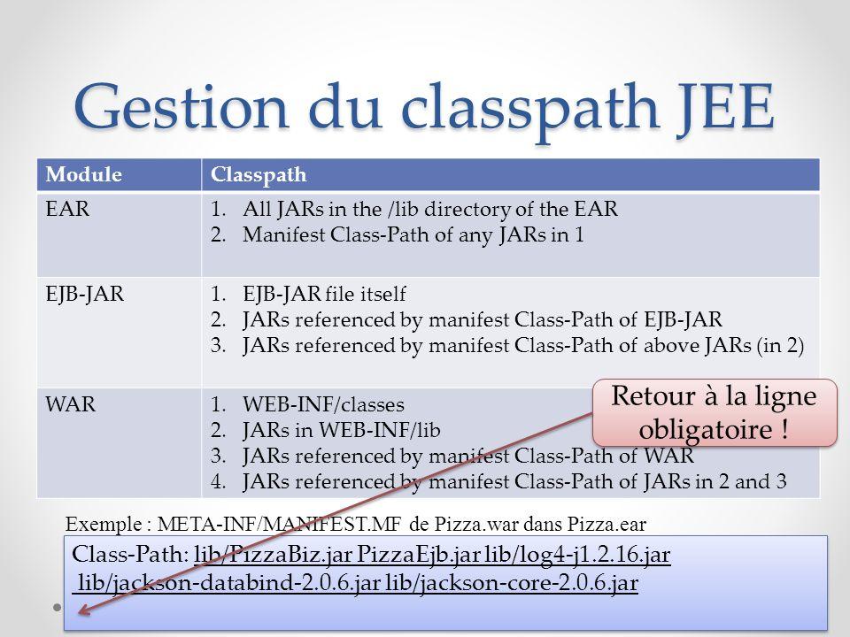 Gestion du classpath JEE ModuleClasspath EAR1.All JARs in the /lib directory of the EAR 2.Manifest Class-Path of any JARs in 1 EJB-JAR1.EJB-JAR file itself 2.JARs referenced by manifest Class-Path of EJB-JAR 3.JARs referenced by manifest Class-Path of above JARs (in 2) WAR1.WEB-INF/classes 2.JARs in WEB-INF/lib 3.JARs referenced by manifest Class-Path of WAR 4.JARs referenced by manifest Class-Path of JARs in 2 and 3 Class-Path: lib/PizzaBiz.jar PizzaEjb.jar lib/log4-j1.2.16.jar lib/jackson-databind-2.0.6.jar lib/jackson-core-2.0.6.jar Exemple : META-INF/MANIFEST.MF de Pizza.war dans Pizza.ear Retour à la ligne obligatoire !