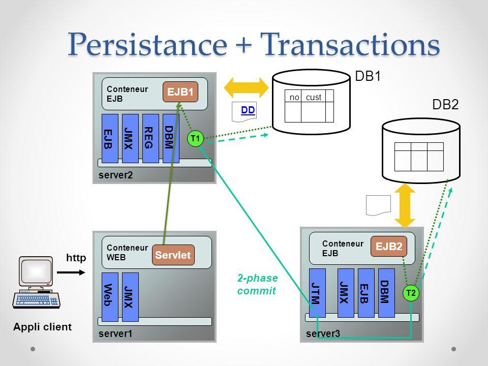Persistance + Transactions EJB1 DBM REG JMX EJB EJB2 DBM EJB JMX JTM JMX Web Conteneur EJB Conteneur WEB DD 2-phase commit T1 T2 DB1 DB2 Appli client
