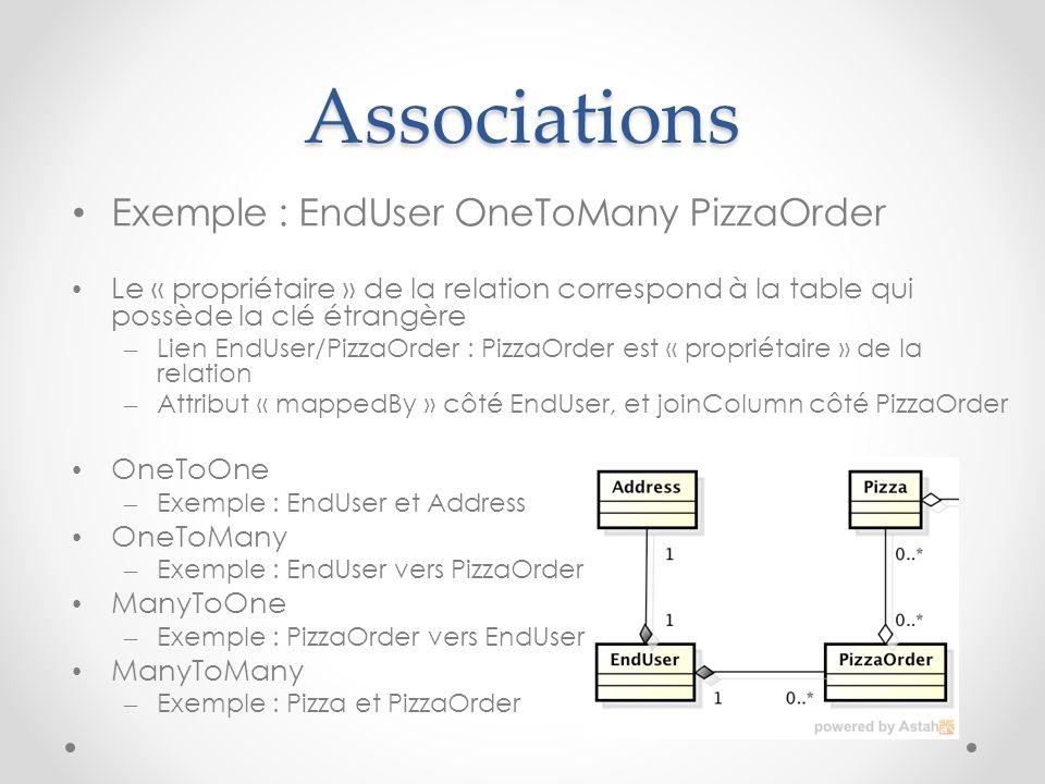 Associations Exemple : EndUser OneToMany PizzaOrder Le « propriétaire » de la relation correspond à la table qui possède la clé étrangère – Lien EndUs