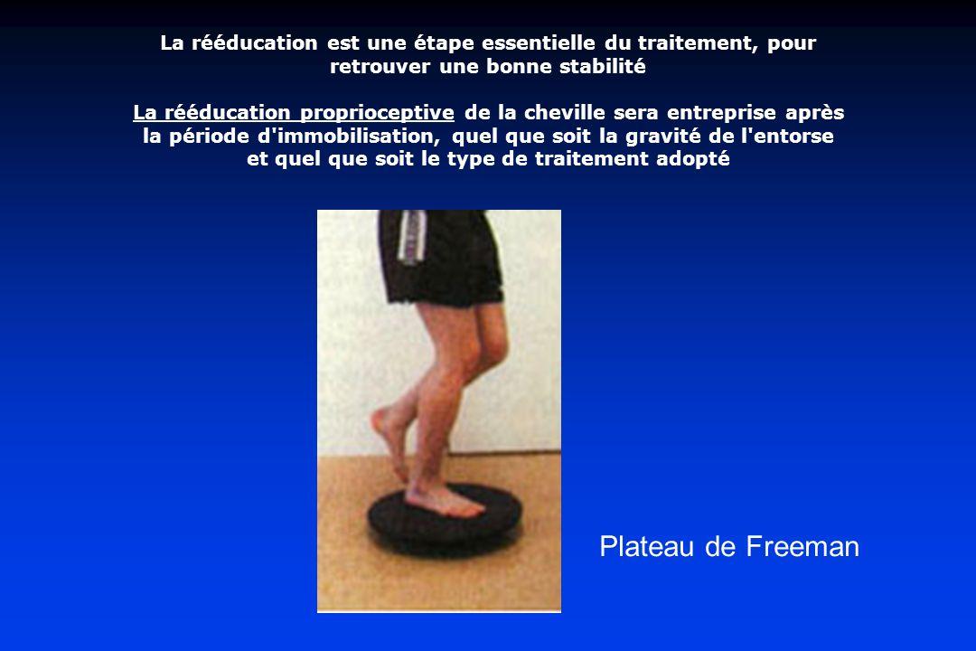 La rééducation est une étape essentielle du traitement, pour retrouver une bonne stabilité La rééducation proprioceptive de la cheville sera entreprise après la période d immobilisation, quel que soit la gravité de l entorse et quel que soit le type de traitement adopté Plateau de Freeman