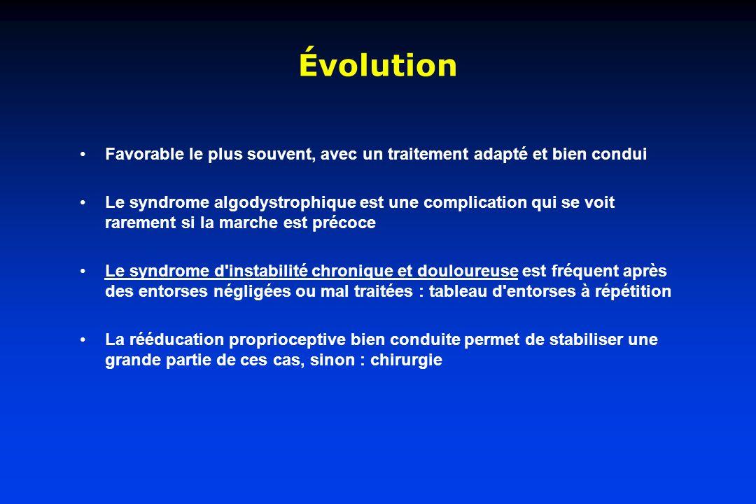 Évolution Favorable le plus souvent, avec un traitement adapté et bien condui Le syndrome algodystrophique est une complication qui se voit rarement s