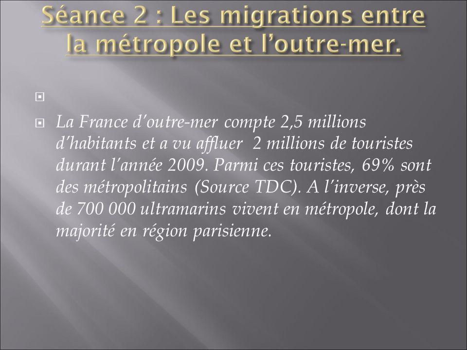 La France doutre-mer compte 2,5 millions dhabitants et a vu affluer 2 millions de touristes durant lannée 2009. Parmi ces touristes, 69% sont des métr