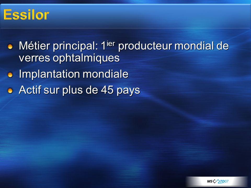 Métier principal: 1 ier producteur mondial de verres ophtalmiques Implantation mondiale Actif sur plus de 45 pays