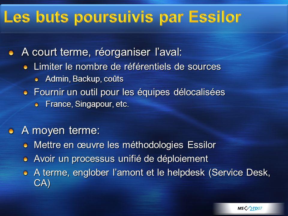 A court terme, réorganiser laval: Limiter le nombre de référentiels de sources Admin, Backup, coûts Fournir un outil pour les équipes délocalisées France, Singapour, etc.