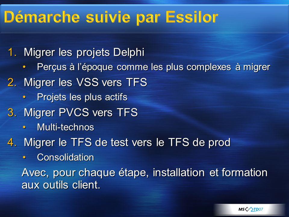 1.Migrer les projets Delphi Perçus à lépoque comme les plus complexes à migrerPerçus à lépoque comme les plus complexes à migrer 2.Migrer les VSS vers TFS Projets les plus actifsProjets les plus actifs 3.Migrer PVCS vers TFS Multi-technosMulti-technos 4.Migrer le TFS de test vers le TFS de prod ConsolidationConsolidation Avec, pour chaque étape, installation et formation aux outils client.