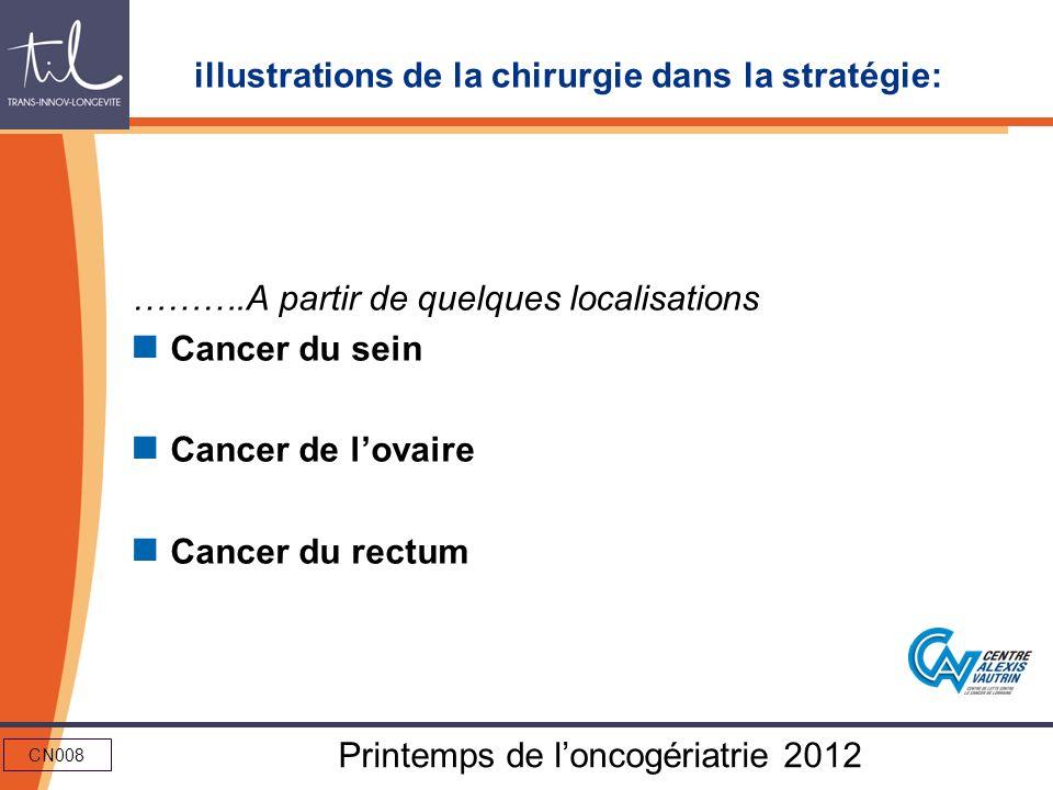 CN008 Printemps de loncogériatrie 2012 illustrations de la chirurgie dans la stratégie: ……….A partir de quelques localisations Cancer du sein Cancer d