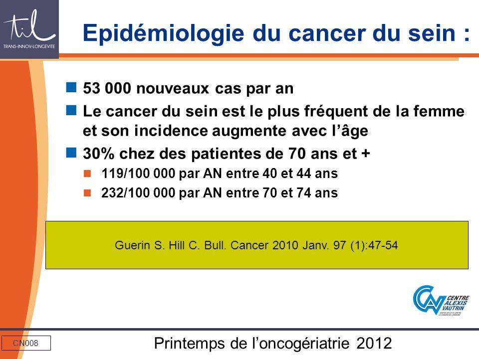 CN008 Printemps de loncogériatrie 2012 Epidémiologie du cancer du sein : 53 000 nouveaux cas par an Le cancer du sein est le plus fréquent de la femme