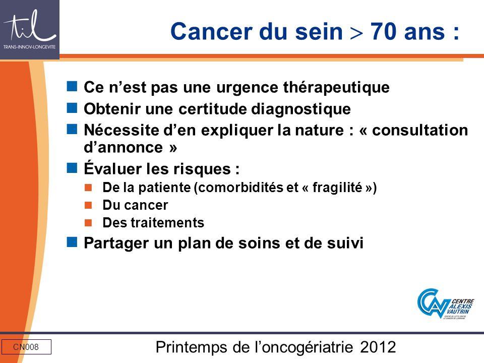CN008 Printemps de loncogériatrie 2012 Cancer du sein 70 ans : Ce nest pas une urgence thérapeutique Obtenir une certitude diagnostique Nécessite den