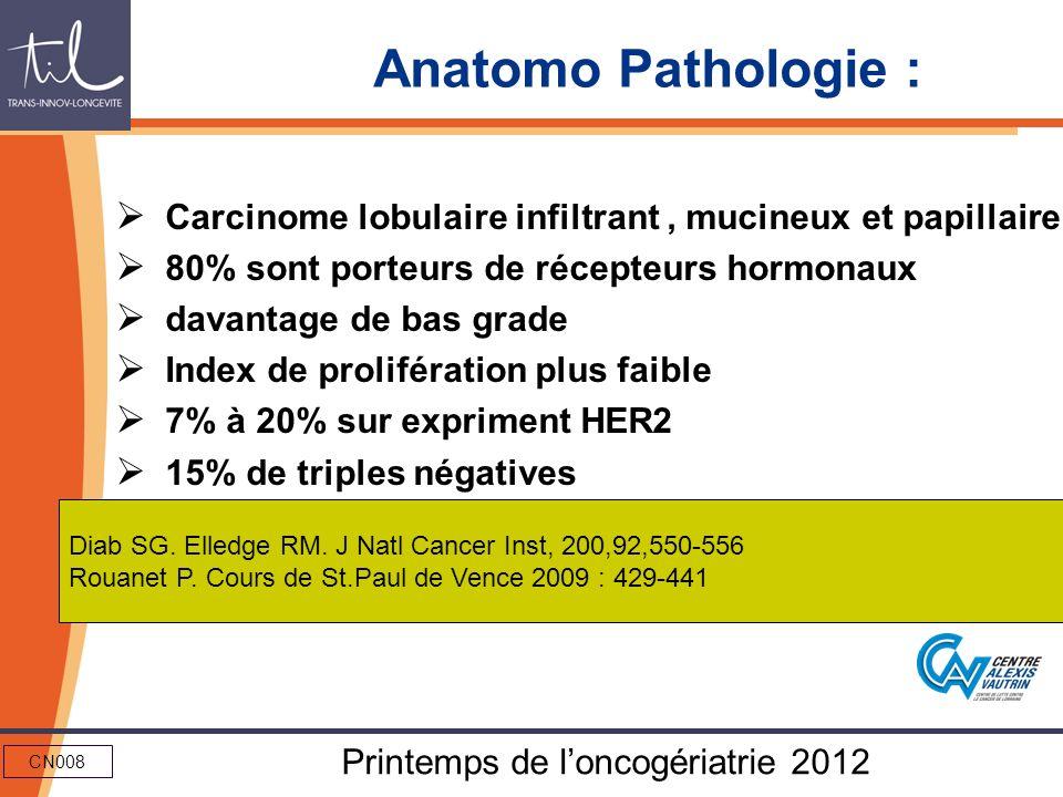 CN008 Printemps de loncogériatrie 2012 Anatomo Pathologie : Carcinome lobulaire infiltrant, mucineux et papillaire 80% sont porteurs de récepteurs hor