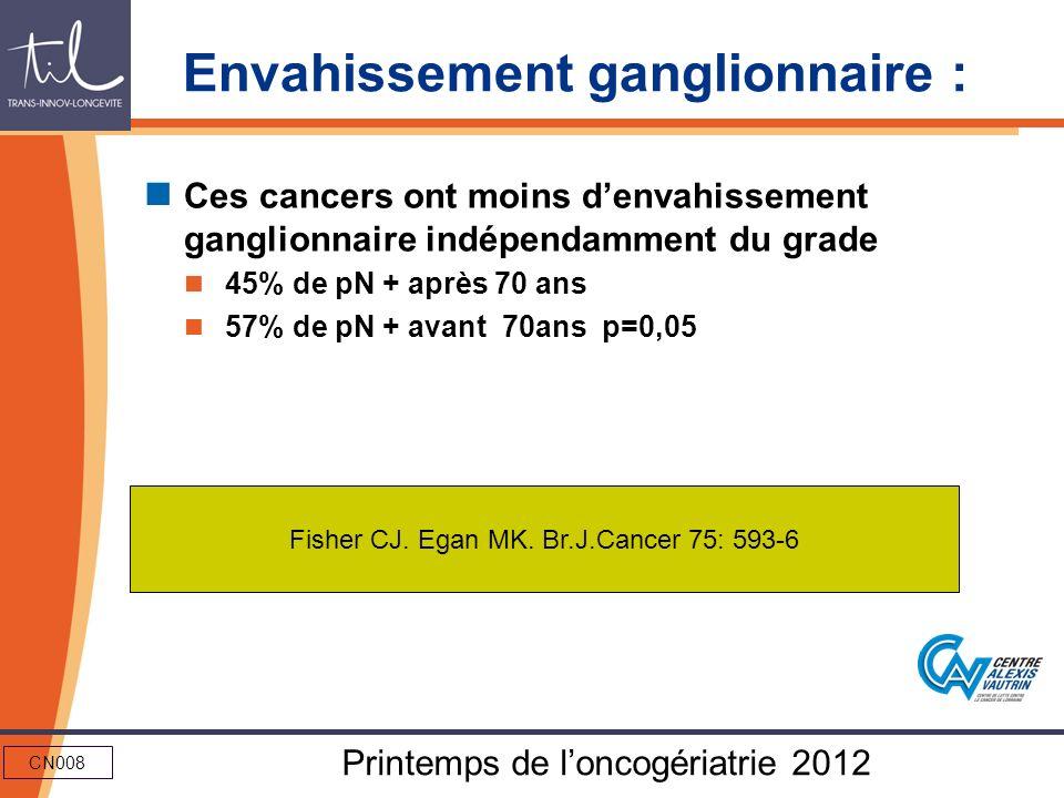 CN008 Printemps de loncogériatrie 2012 Envahissement ganglionnaire : Ces cancers ont moins denvahissement ganglionnaire indépendamment du grade 45% de