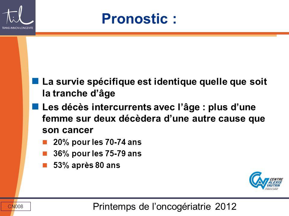CN008 Printemps de loncogériatrie 2012 Pronostic : La survie spécifique est identique quelle que soit la tranche dâge Les décès intercurrents avec lâg
