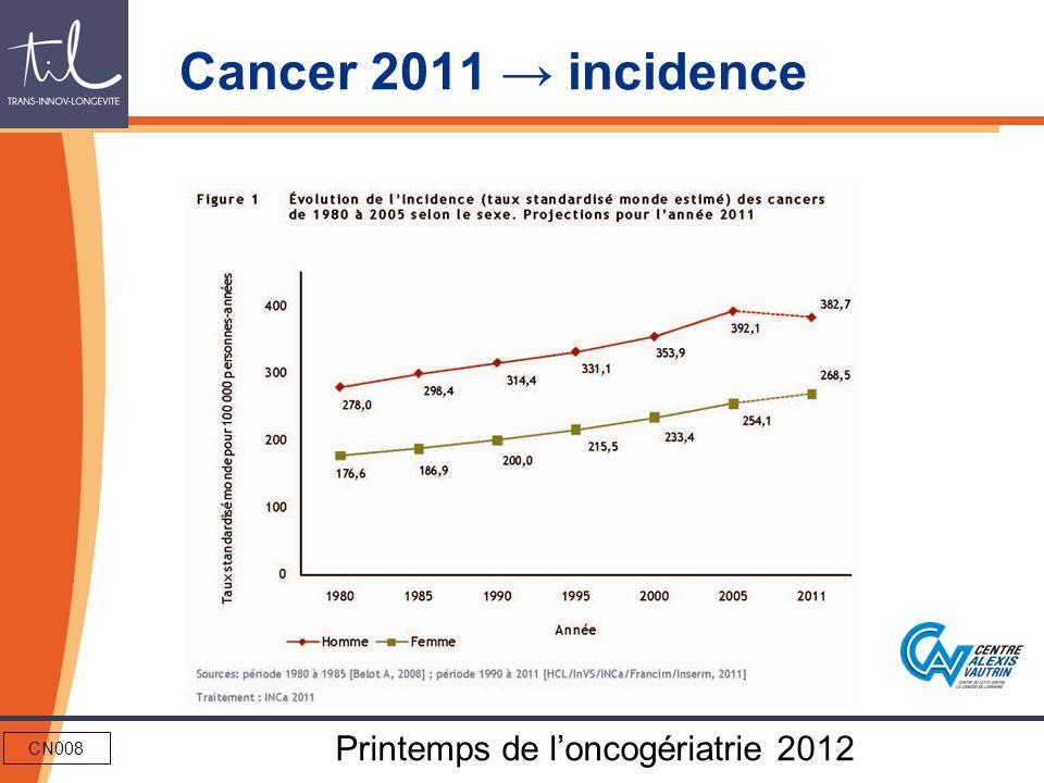 CN008 Printemps de loncogériatrie 2012 Cancer 2011 mortalité