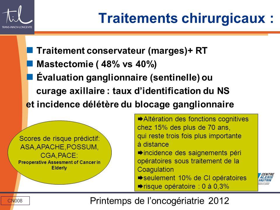 CN008 Printemps de loncogériatrie 2012 Traitements chirurgicaux : Traitement conservateur (marges)+ RT Mastectomie ( 48% vs 40%) Évaluation ganglionna