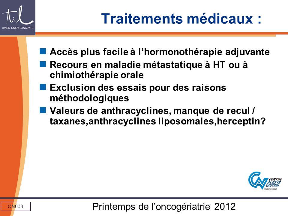 CN008 Printemps de loncogériatrie 2012 Traitements médicaux : Accès plus facile à lhormonothérapie adjuvante Recours en maladie métastatique à HT ou à