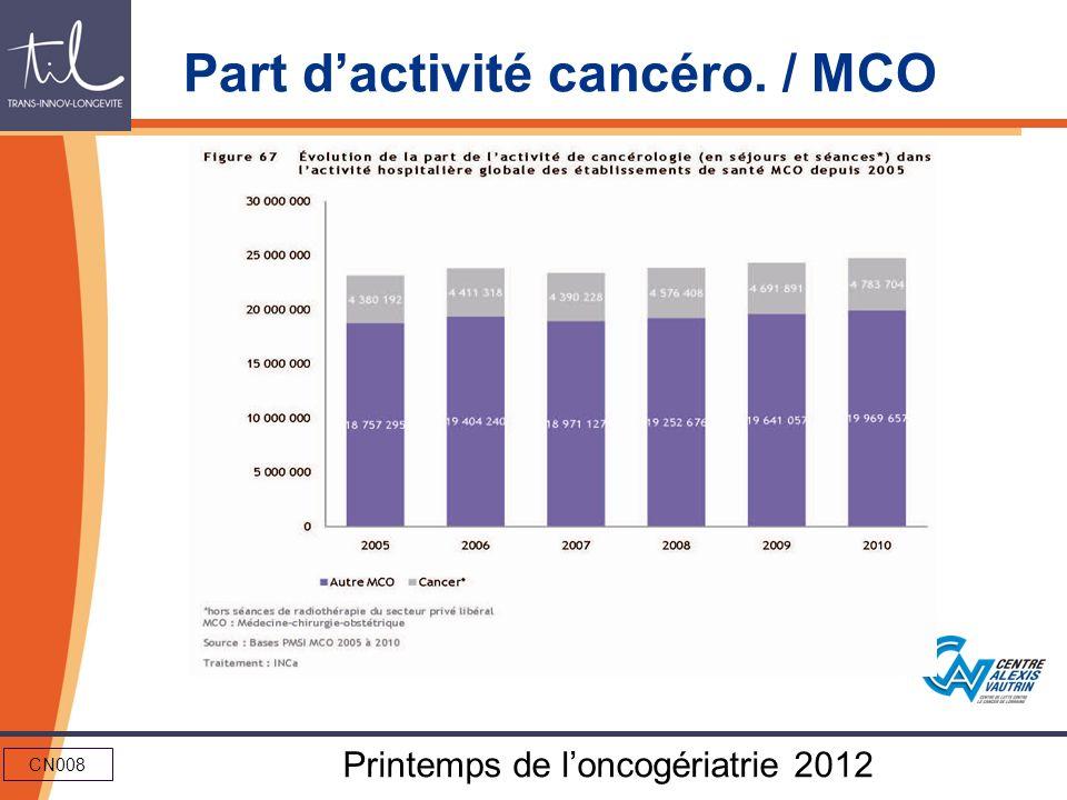 CN008 Printemps de loncogériatrie 2012 Part dactivité cancéro. / MCO
