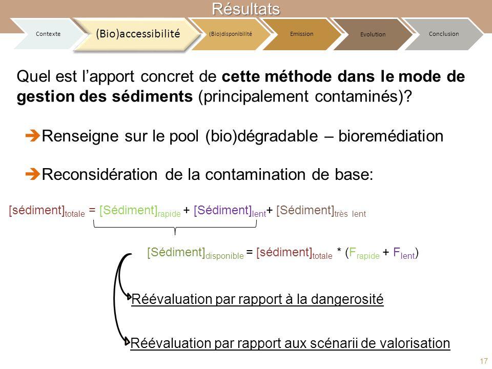 Quel est lapport concret de cette méthode dans le mode de gestion des sédiments (principalement contaminés)? Renseigne sur le pool (bio)dégradable – b