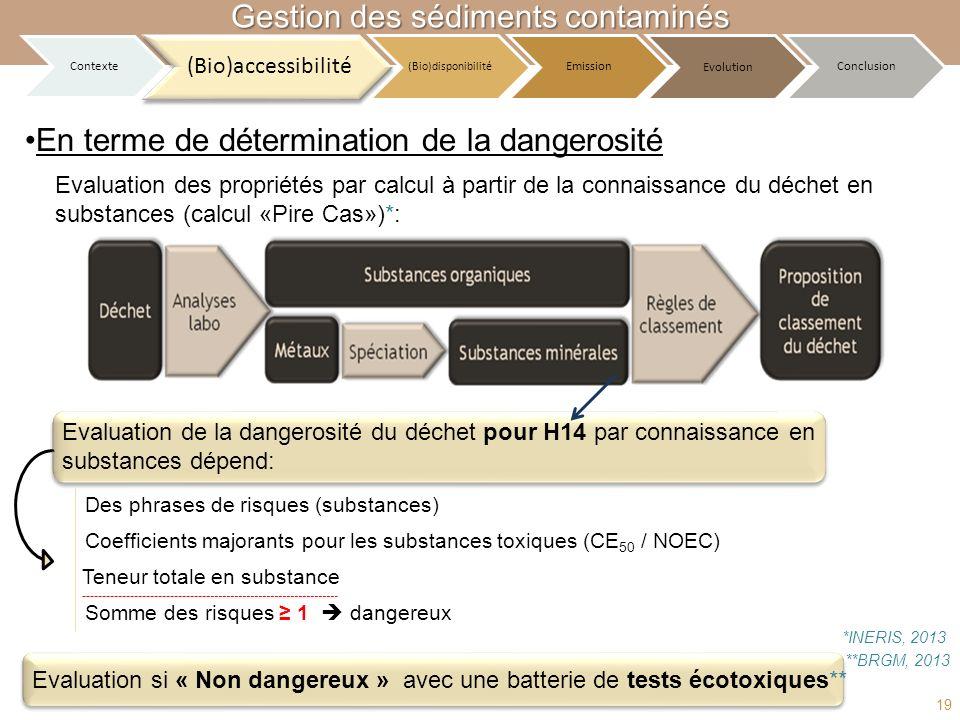 Evaluation si « Non dangereux » avec une batterie de tests écotoxiques** Evaluation de la dangerosité du déchet pour H14 par connaissance en substance