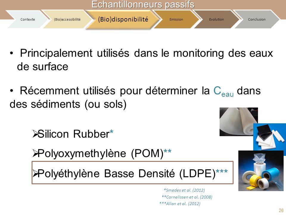 Principalement utilisés dans le monitoring des eaux de surface Récemment utilisés pour déterminer la C eau dans des sédiments (ou sols) Silicon Rubber